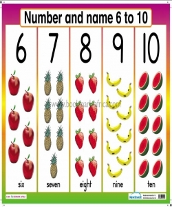 Count 6 to 10 with value/Count 6 to 10 with value and name - PP1