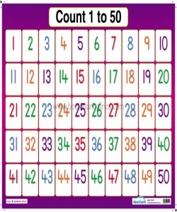 Count 1 to 50/Number and name 1 to 50 - PP2