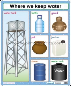 Where water comes from/Where we keep water - PP1 and PP2