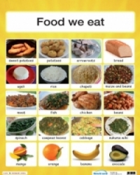 My Family/Food we eat - PP1 and PP2